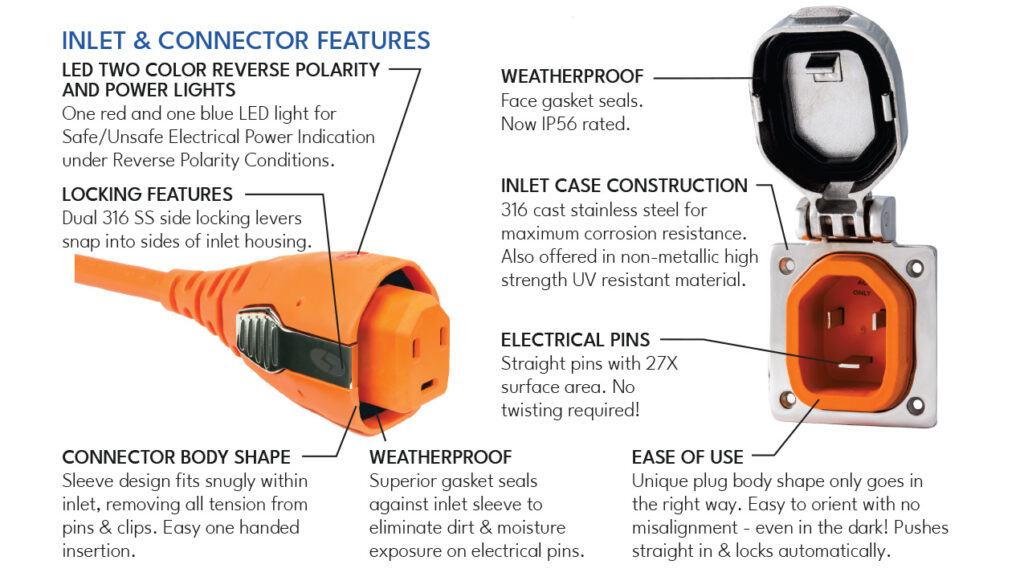 SmartPlug Features